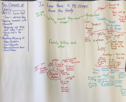 parent child relationship nn king lear Sample task examine the way shakespeare presents parent/child relationships in king lear examine how this kind of relationship is revealed in poetry, for example in thomas's do not go gentle.