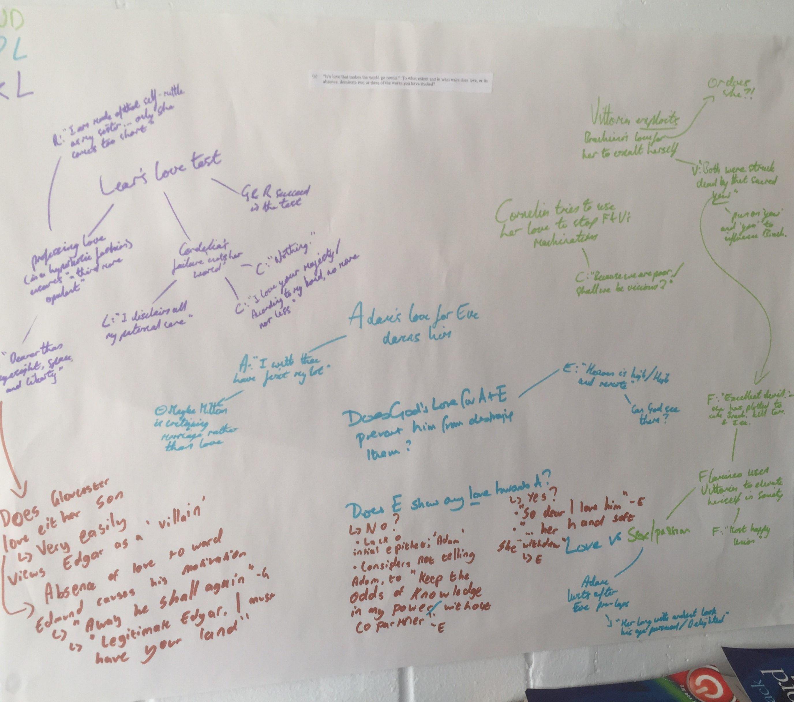 Yellow wallpaper essay topics