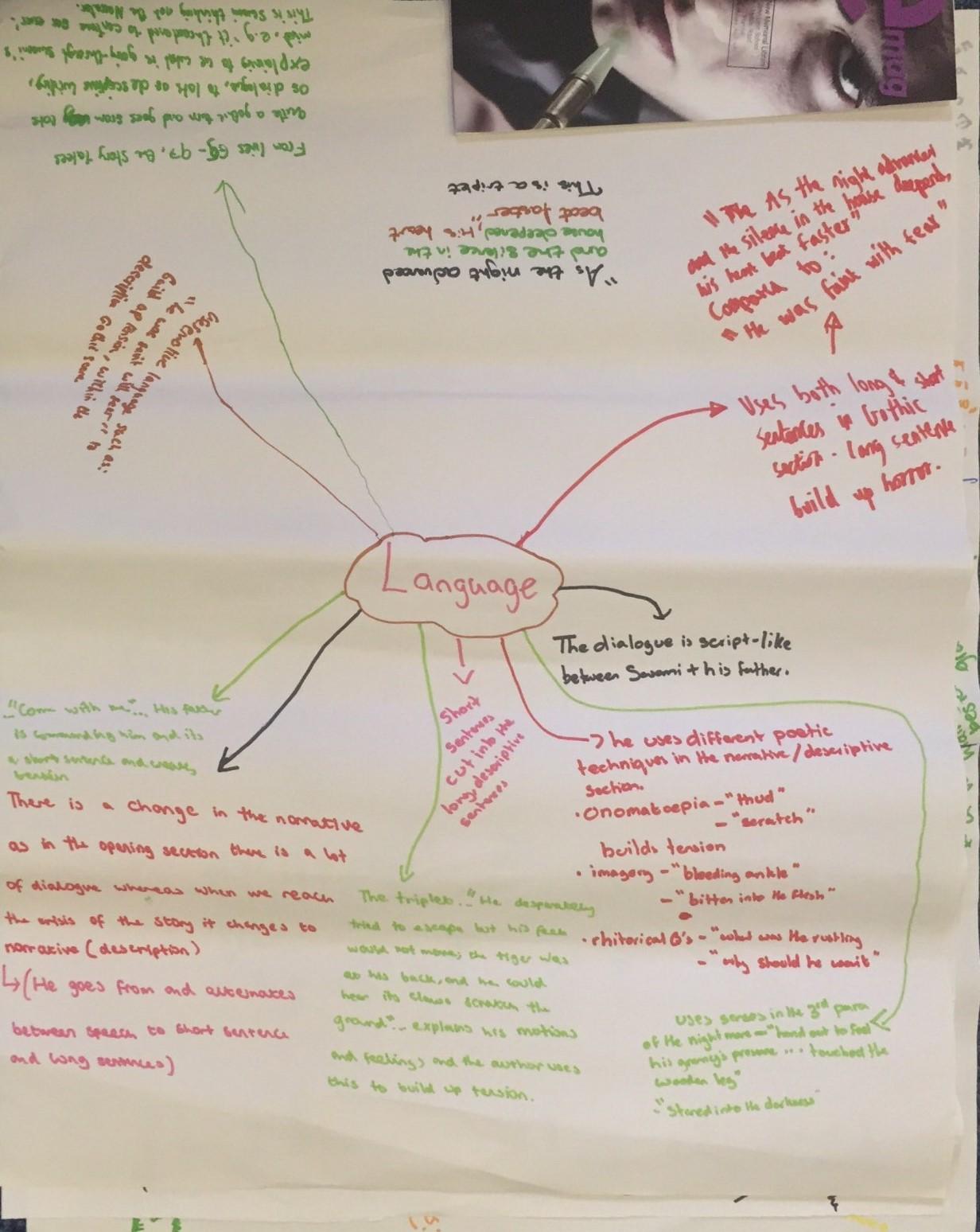 edexcel igcse english literature sample assessment materials
