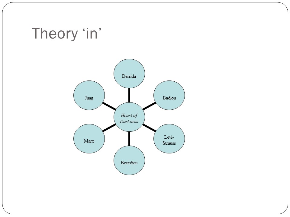 theory in