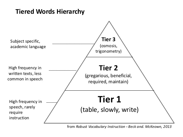 vocabulary-instruction-researched-ppt-33-638